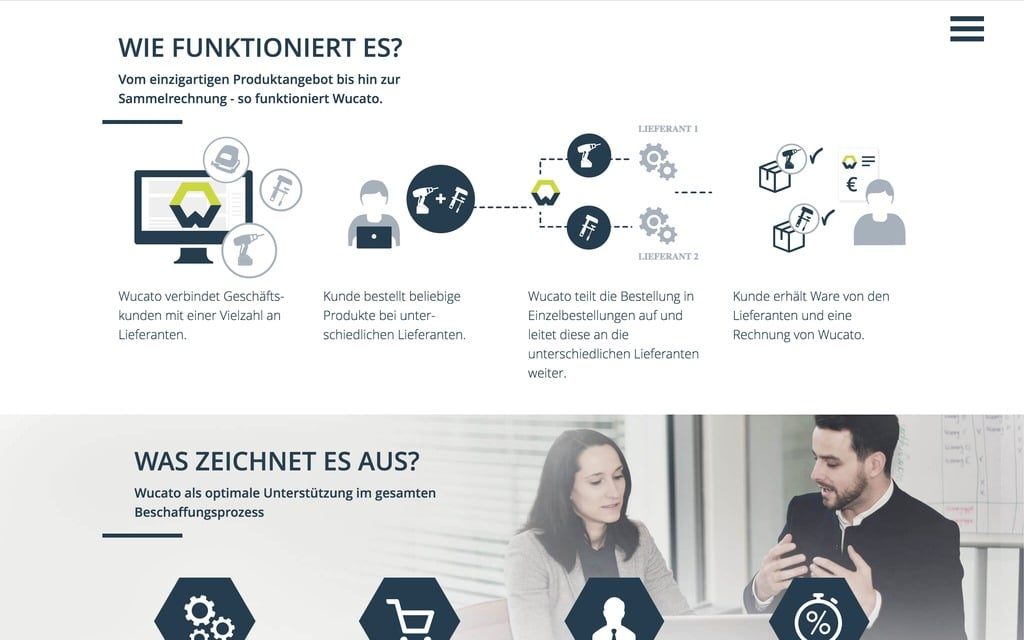 So funktioniert Wucato: Business Modell Innovation als Bestandteil der Konzernstrategie (Quelle: Wucato.de)