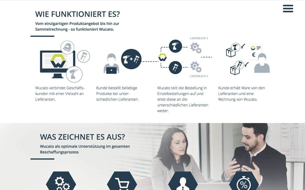 So funktioniert Wucato: Business Modell Innovation als Bestandteil der Konzernstrategie (Quelle: Wucato.de)