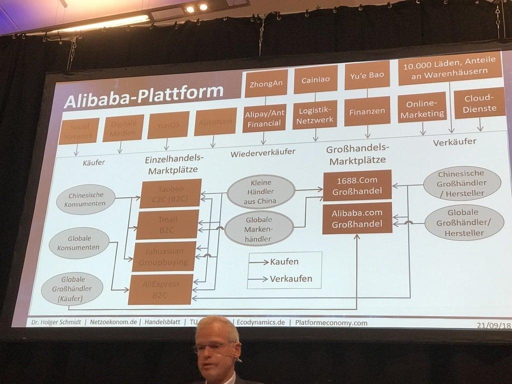 Dr. Holger Schmidt zeigt das Alibaba-Universum auf der D2I Conference in Bielefeld im September (Quelle: Eigenes Bild)