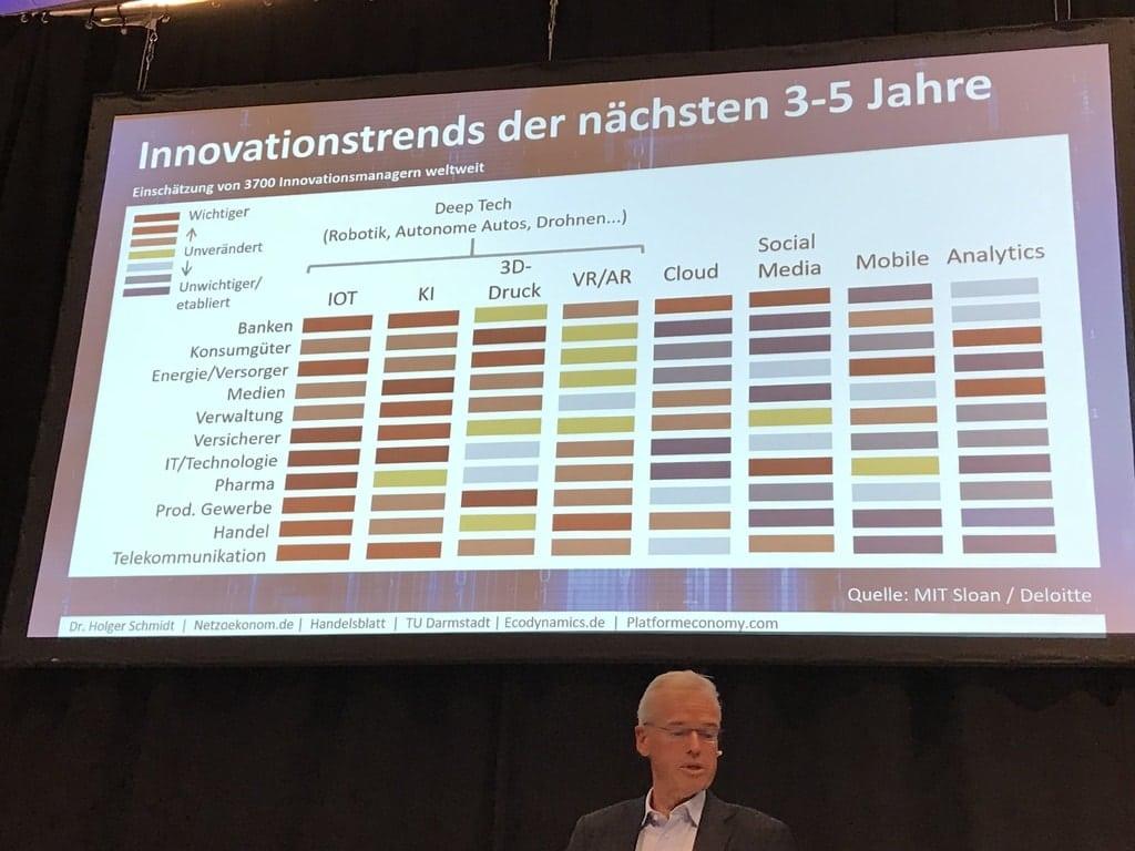 """Dr. Schmidt: """"Mehr tun, als nur mit Industrie 4.0 die Prozesse zu optimieren!"""""""