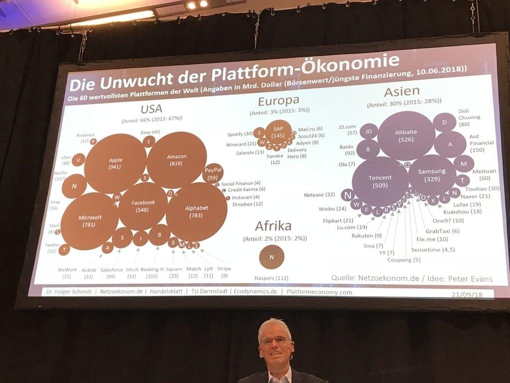 Dr. Schmidt: Europa nur dank SAP auf Platz 3 in der globalen Plattformökonomie (Quelle: Eigenes Bild)